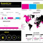 Vizualize.me: tu curriculum en infografía