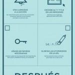 [Infografía] Qué hacer antes y después de publicar un post