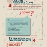 SEO: sus 5 pilares [Infografía]