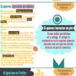 Incrustrar contenidos de las redes sociales en el blog [Infografía]