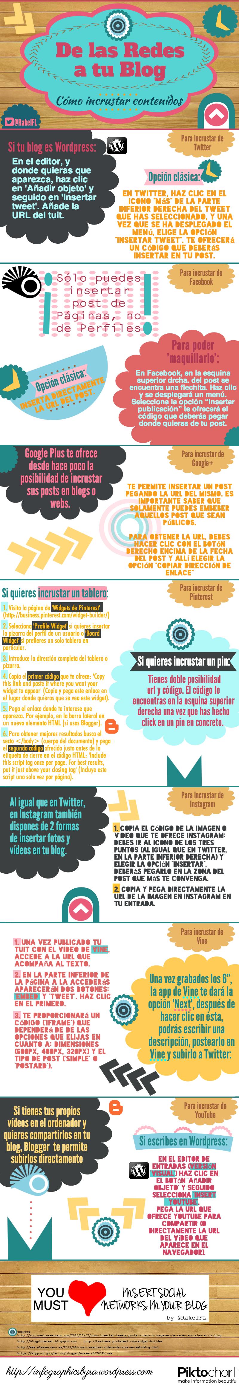 de-las-redes-a-tu-blog-infografc3ada-by-rakel-felipe