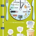 Un día productivo en Social Media – Hora a Hora [Infografía]