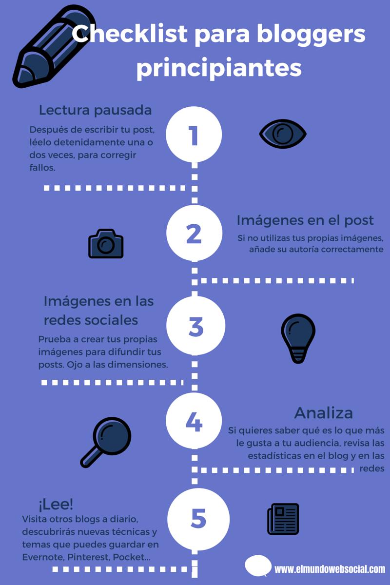 Checklist para bloggers